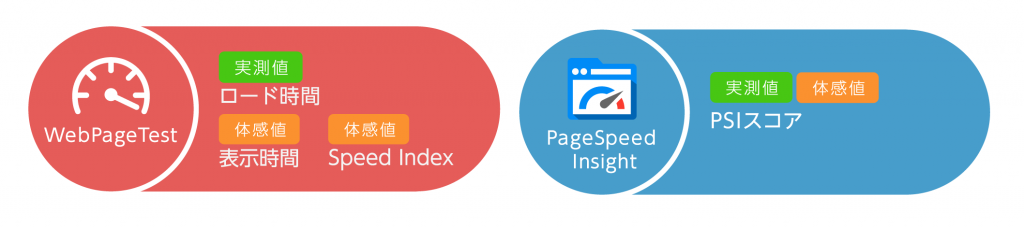 pagespeed_insight