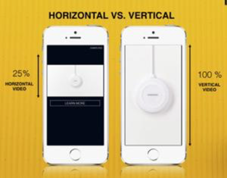 Horizonal VS. Vertical